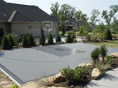 Backyard Basketball Courts
