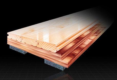 Wood Systems Plywood Panel Mastercraft Sports Flooring